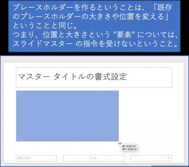Placeholder_sakusei2